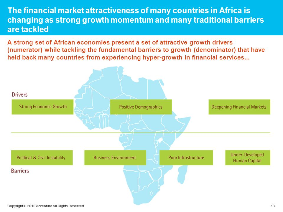 The financial market attractiveness of many countries in Africa is changing as strong growth momentum and many traditional barriers are tackled 18 Copyright © 2010 Accenture All Rights Reserved.
