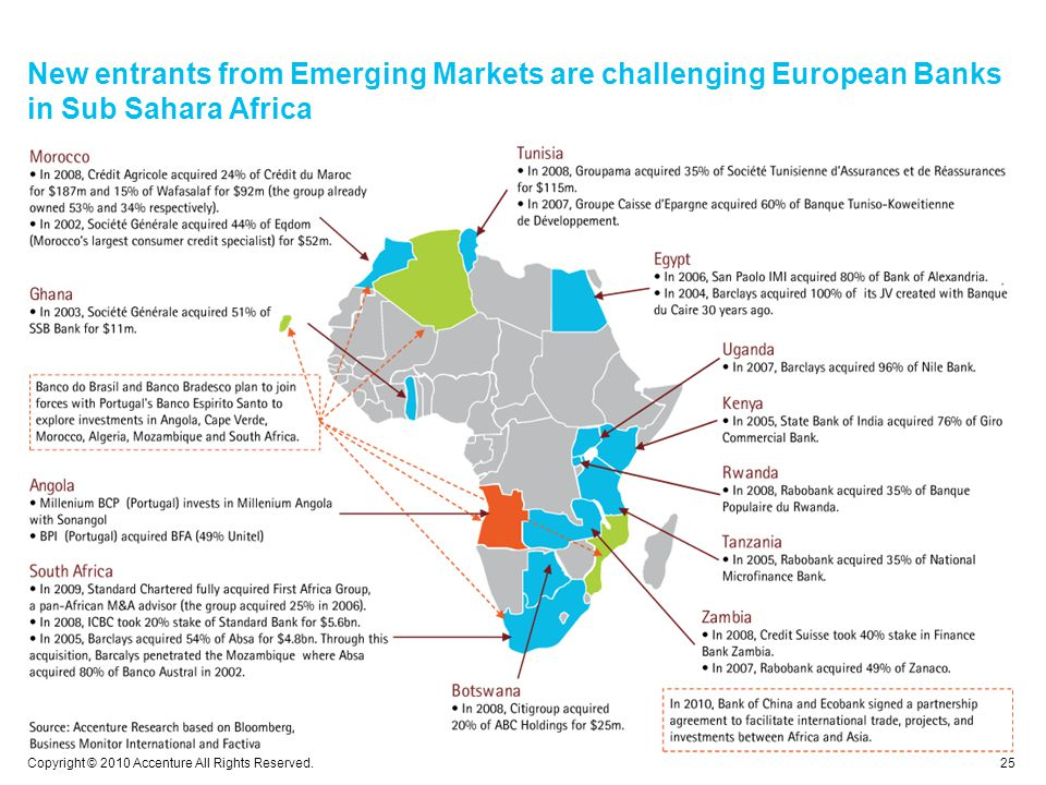 New entrants from Emerging Markets are challenging European Banks in Sub Sahara Africa 25 Copyright © 2010 Accenture All Rights Reserved.