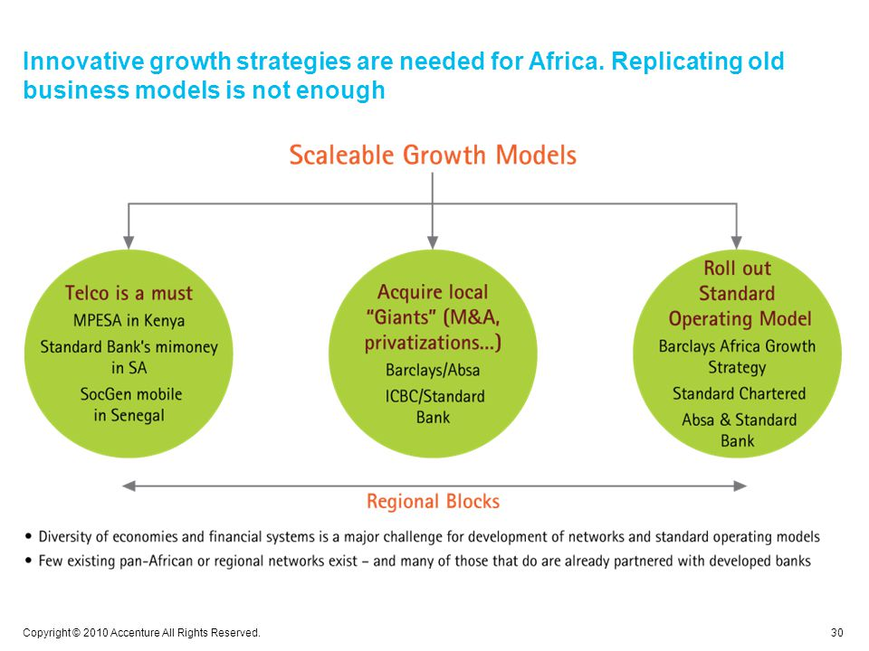 Innovative growth strategies are needed for Africa.