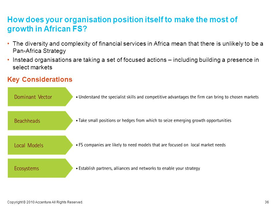 How does your organisation position itself to make the most of growth in African FS.