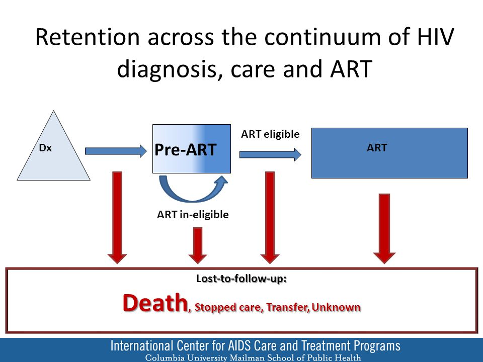 Retention across the continuum of HIV diagnosis, care and ART Dx ART ART in-eligible ART eligible Pre-ART ost-to-follow-up: Lost-to-follow-up: Death, Stopped care, Transfer, Unknown