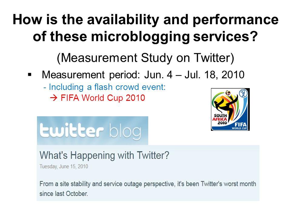 Related Work Microblogging and Pub-Sub Systems –[Rama_NSDI2006], [Sandler_IPTPS2005], Measurement Study on Microblogging –[Ghosh_WOSN2010], [Krish_WOSN2007], [Kwak_WWW2009], [Cha_ICWSM2010], Decentralized Microblogging –[Sandler_IPTPS2009], [Buchegger_SNS2009], [Shakimov_WOSN2009]