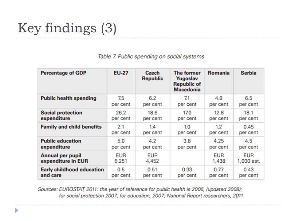 Key findings (3)
