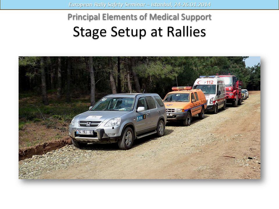 European Rally Safety Seminar – Istanbul, 24-26.01.2014 Principal Elements of Medical Support Principal Elements of Medical Support Stage Setup at Rallies