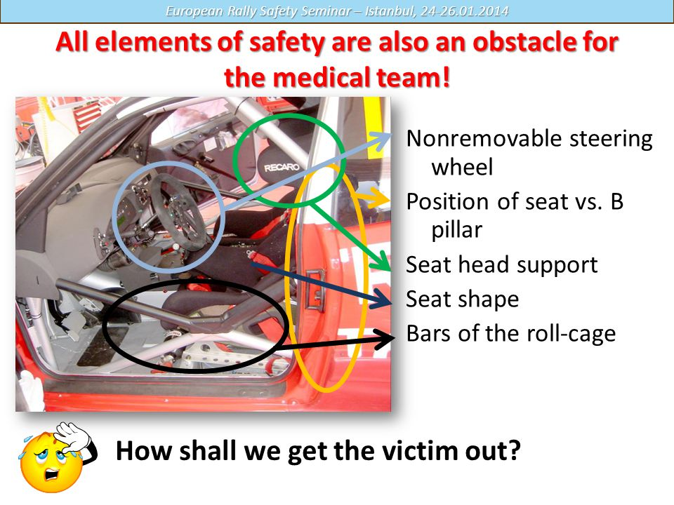 European Rally Safety Seminar – Istanbul, 24-26.01.2014 All elements of safety are also an obstacle for the medical team.