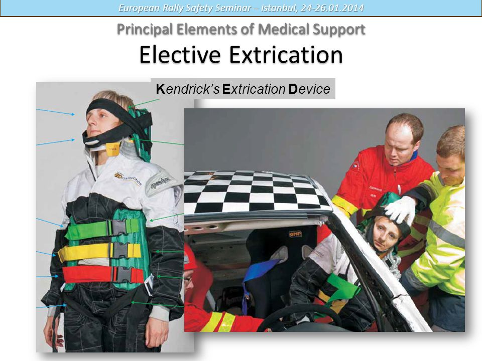 European Rally Safety Seminar – Istanbul, 24-26.01.2014 Principal Elements of Medical Support Principal Elements of Medical Support Elective Extrication Kendricks Extrication Device