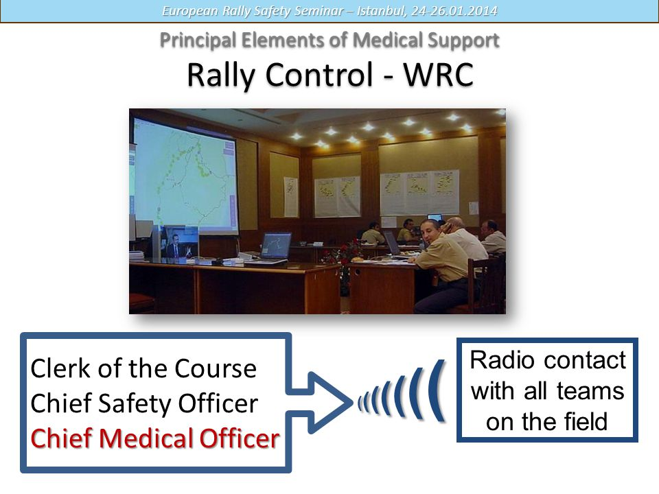 European Rally Safety Seminar – Istanbul, 24-26.01.2014 Principal Elements of Medical Support Principal Elements of Medical Support Rally Control - WRC Clerk of the Course Chief Safety Officer Chief Medical Officer Radio contact with all teams on the field ((((((((((((((((((((((((((((