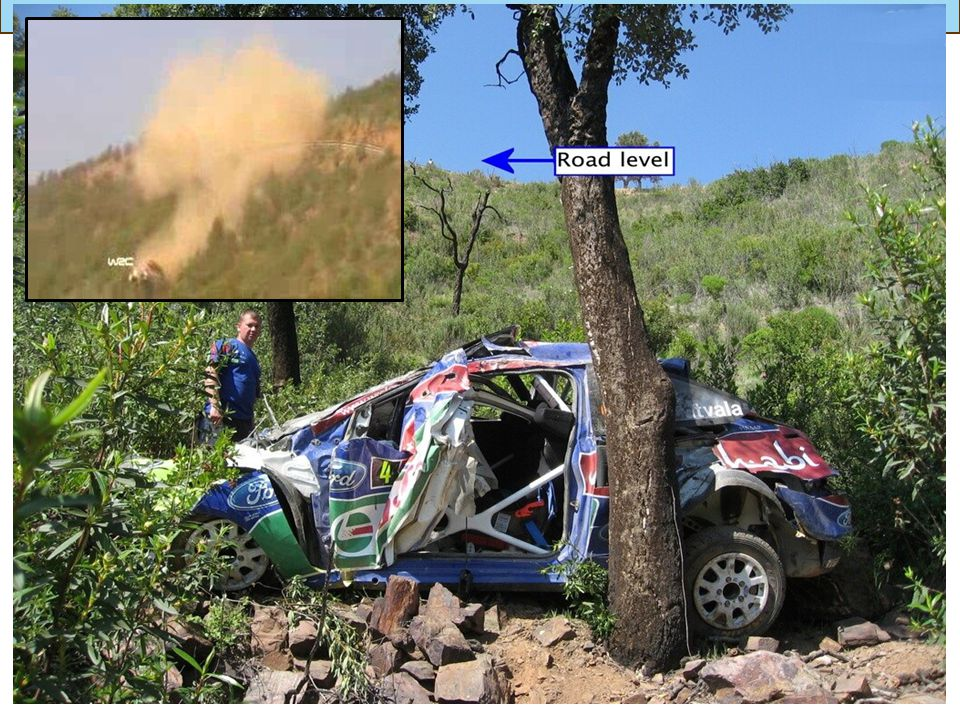 European Rally Safety Seminar – Istanbul, 24-26.01.2014 Up to 10 min arrival time Difficult terrain, delay in approach inevitable Principal Elements of Medical Support Principal Elements of Medical Support Problems & Shortcomings