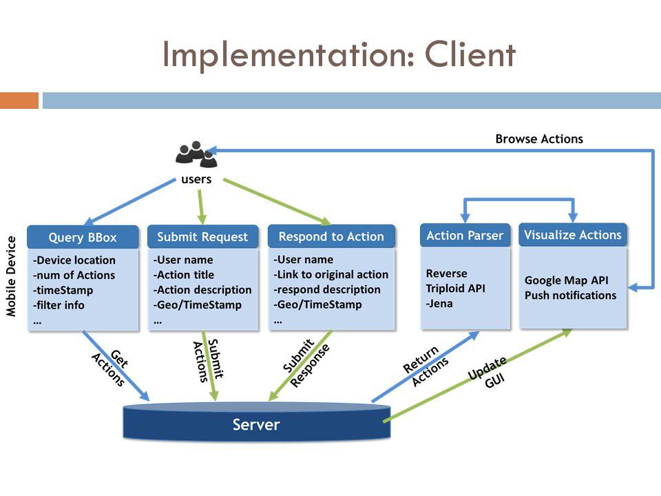 Implementation: Client