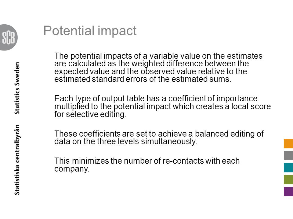 Potential impact The potential impacts of a variable value on the estimates are calculated as the weighted difference between the expected value and t