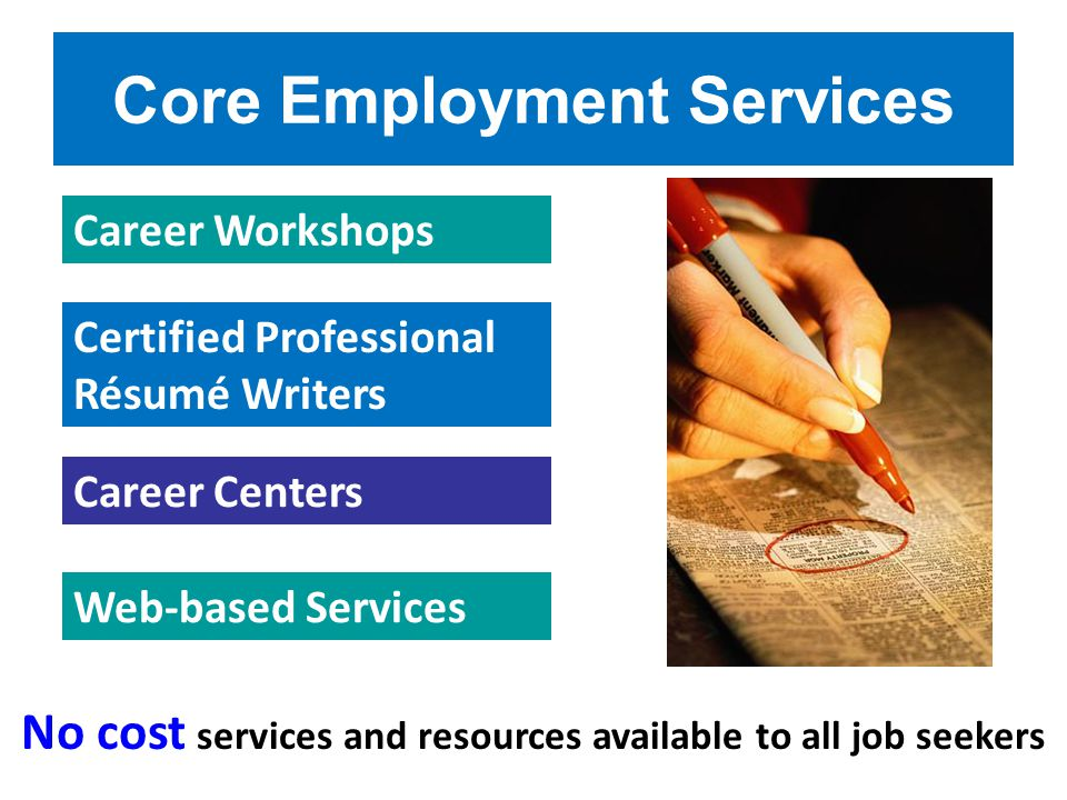 Core Employment Services No cost services and resources available to all job seekers Career Workshops Certified Professional Résumé Writers Career Cen