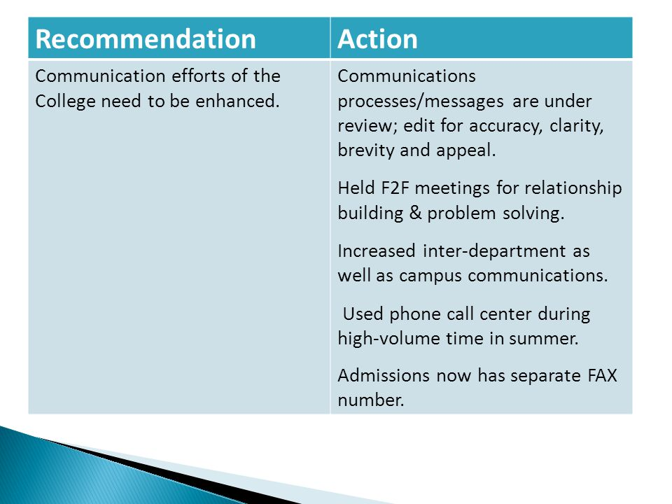 RecommendationAction Communication efforts of the College need to be enhanced. Communications processes/messages are under review; edit for accuracy,