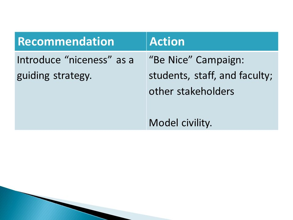 RecommendationAction Introduce niceness as a guiding strategy.