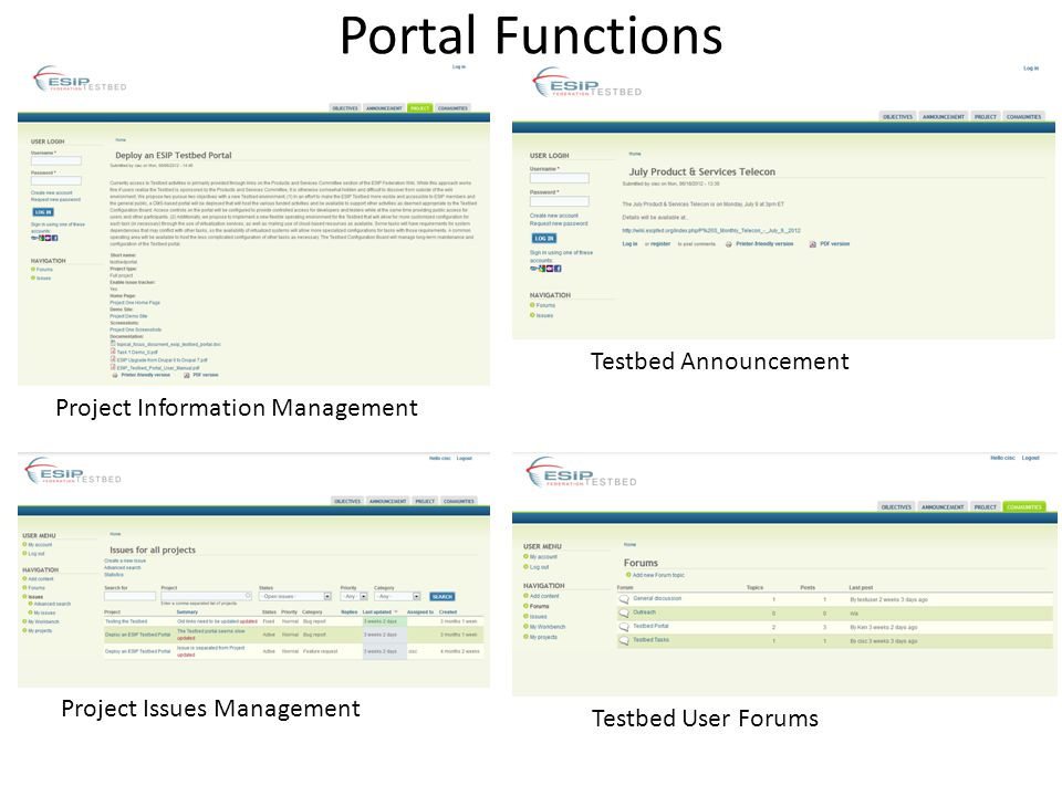Project Information Management Project Issues Management Testbed Announcement Testbed User Forums Portal Functions