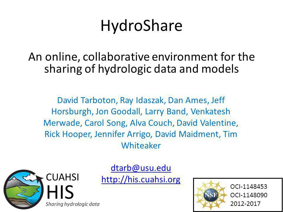 HydroShare An online, collaborative environment for the sharing of hydrologic data and models David Tarboton, Ray Idaszak, Dan Ames, Jeff Horsburgh, J