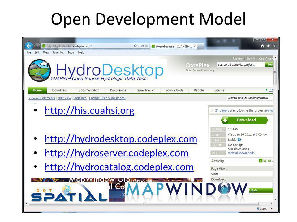 Open Development Model http://his.cuahsi.org http://hydrodesktop.codeplex.com http://hydroserver.codeplex.com http://hydrocatalog.codeplex.com