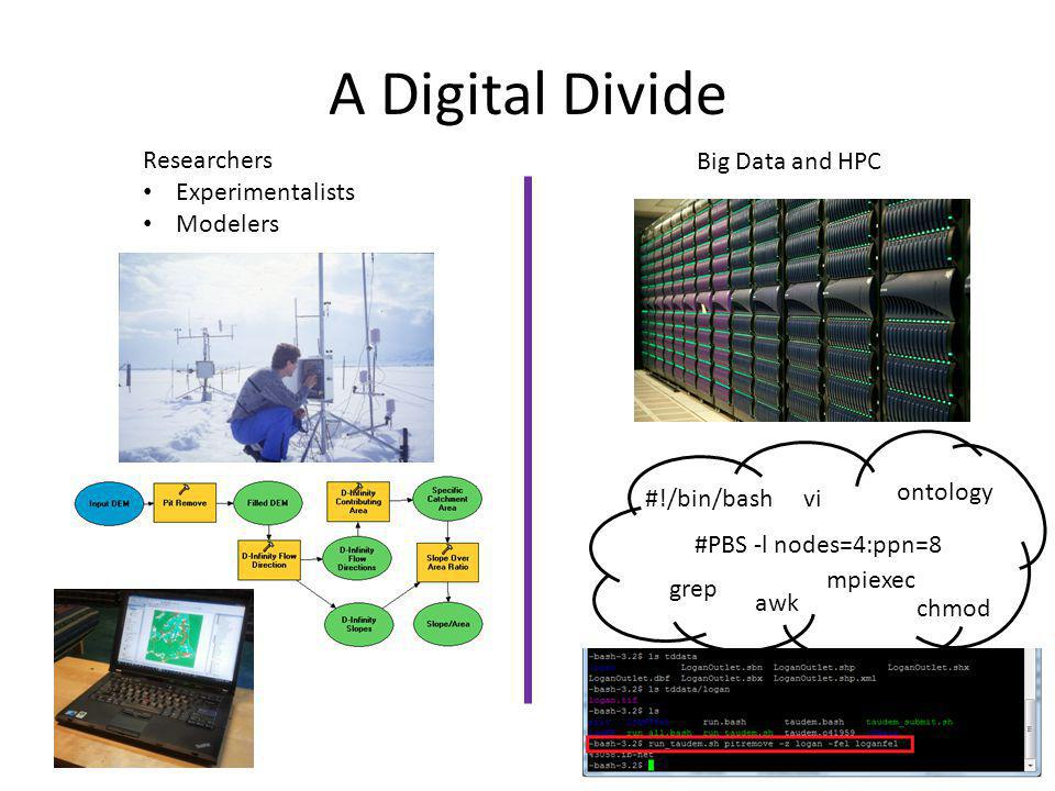 A Digital Divide Big Data and HPC Researchers Experimentalists Modelers awk grep vi #PBS -l nodes=4:ppn=8 mpiexec chmod #!/bin/bash ontology
