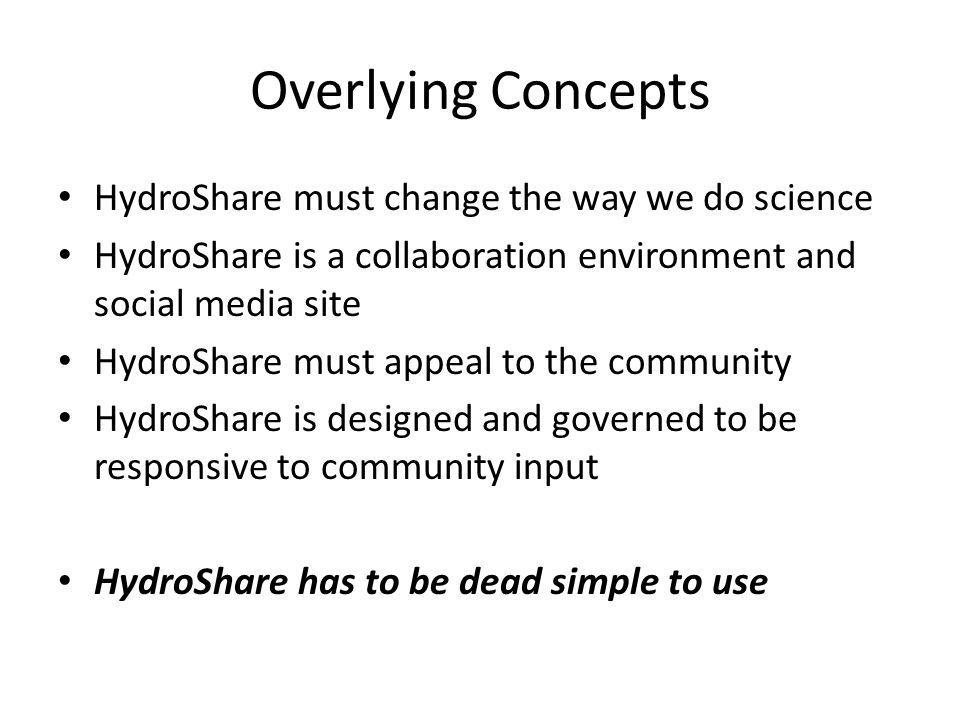 Overlying Concepts HydroShare must change the way we do science HydroShare is a collaboration environment and social media site HydroShare must appeal