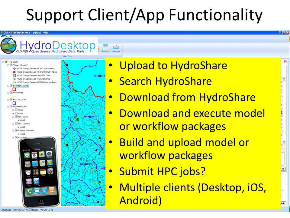 Support Client/App Functionality Upload to HydroShare Search HydroShare Download from HydroShare Download and execute model or workflow packages Build