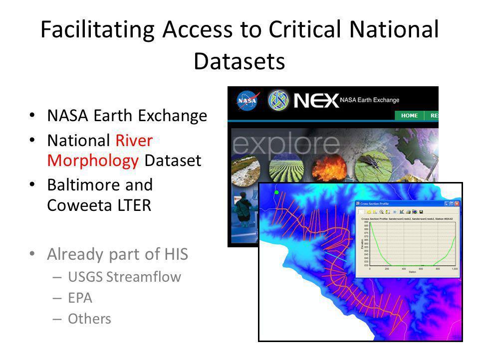 Facilitating Access to Critical National Datasets NASA Earth Exchange National River Morphology Dataset Baltimore and Coweeta LTER Already part of HIS