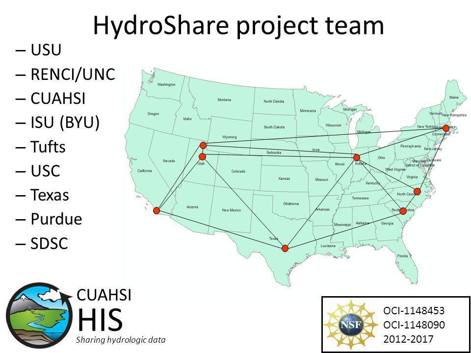 – USU – RENCI/UNC – CUAHSI – ISU (BYU) – Tufts – USC – Texas – Purdue – SDSC HydroShare project team CUAHSI HIS Sharing hydrologic data OCI-1148453 OC