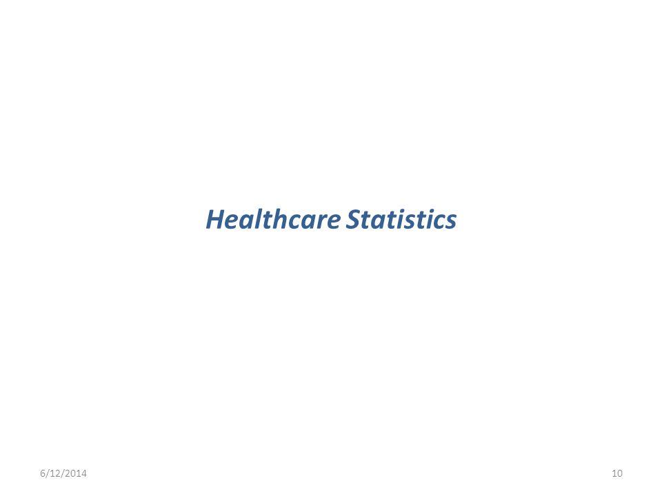 Healthcare Statistics 6/12/201410