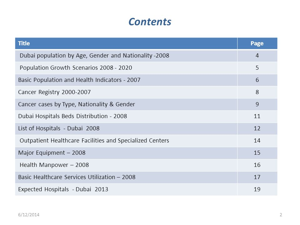 Contents TitlePage Dubai population by Age, Gender and Nationality -20084 Population Growth Scenarios 2008 - 20205 Basic Population and Health Indicat