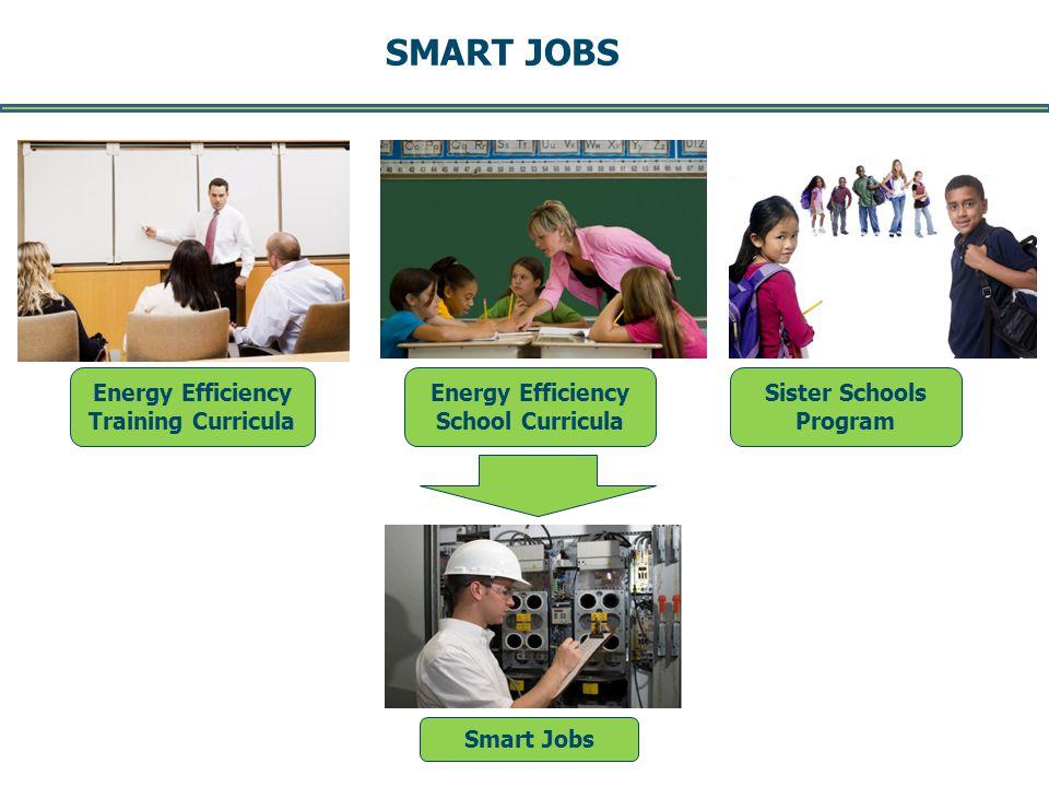 SMART JOBS -- Page 11 -- DRAFT August 2011 Smart Jobs Energy Efficiency Training Curricula Energy Efficiency School Curricula Sister Schools Program