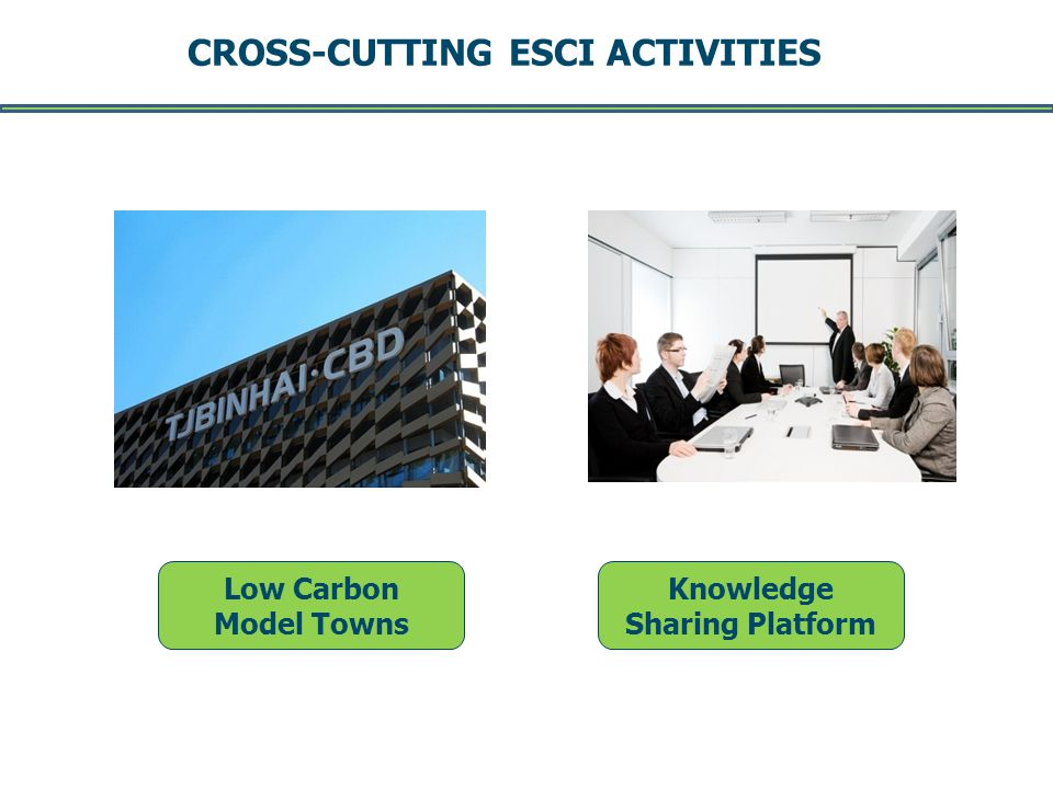 CROSS-CUTTING ESCI ACTIVITIES -- Page 12 -- DRAFT August 2011 Knowledge Sharing Platform Low Carbon Model Towns