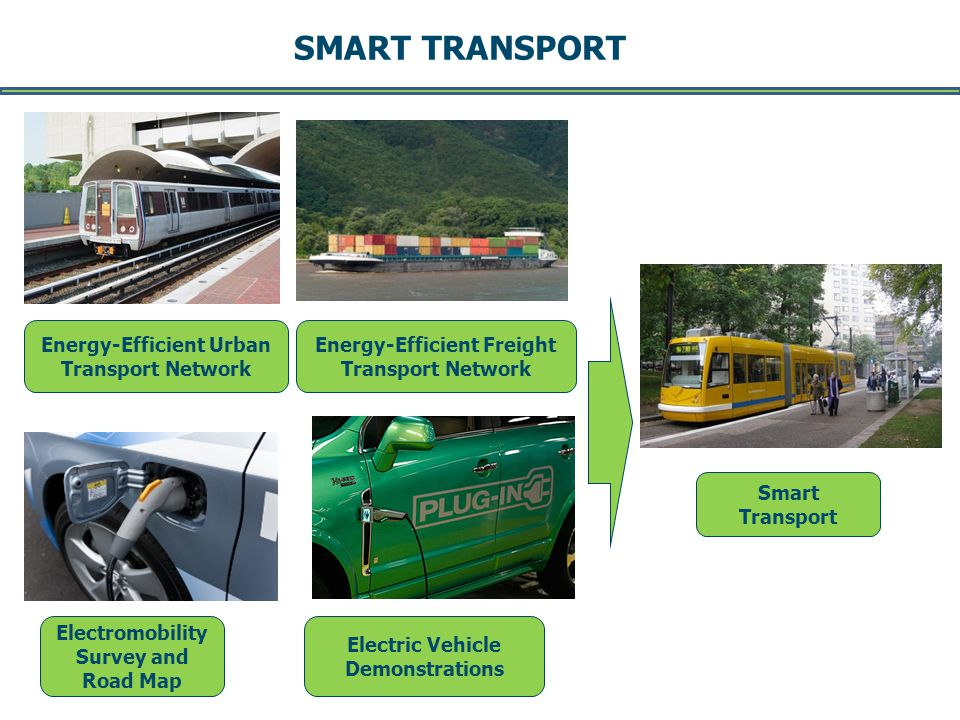 SMART TRANSPORT -- Page 5 -- DRAFT August 2011 Electric Vehicle Demonstrations Electromobility Survey and Road Map Energy-Efficient Freight Transport Network Smart Transport Energy-Efficient Urban Transport Network