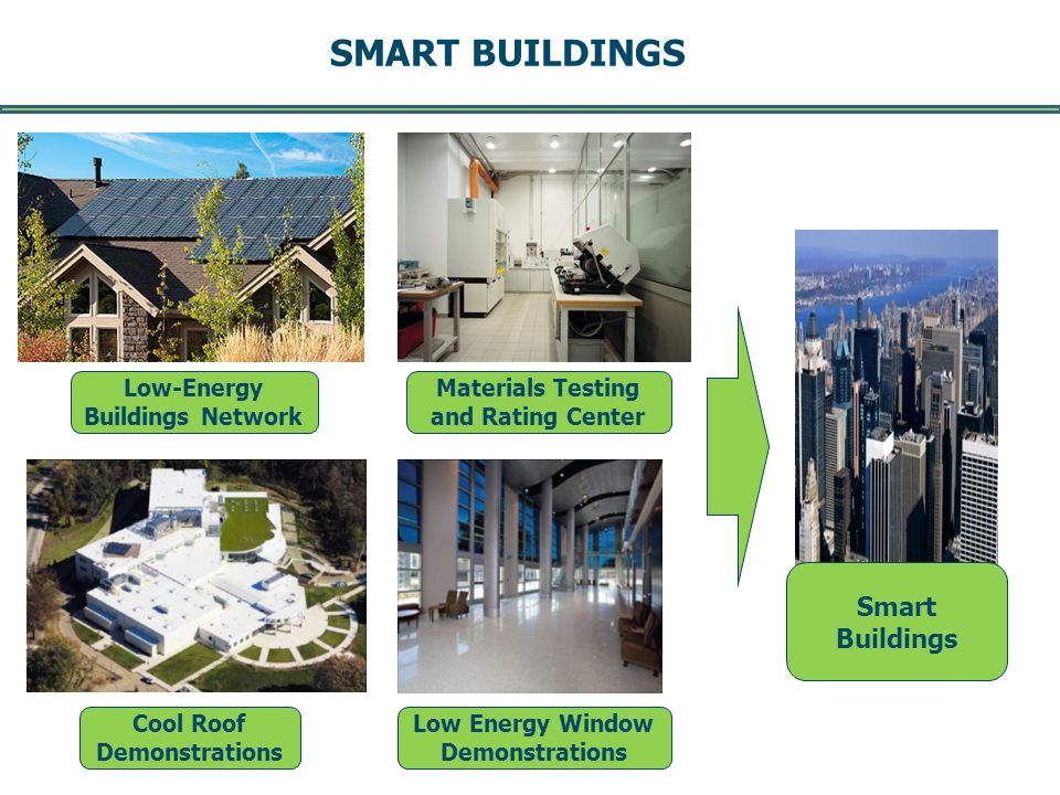 SMART BUILDINGS -- Page -- DRAFT August 2011 Low-Energy Buildings Network Cool Roof Demonstrations Low Energy Window Demonstrations Materials Testing and Rating Center Smart Buildings