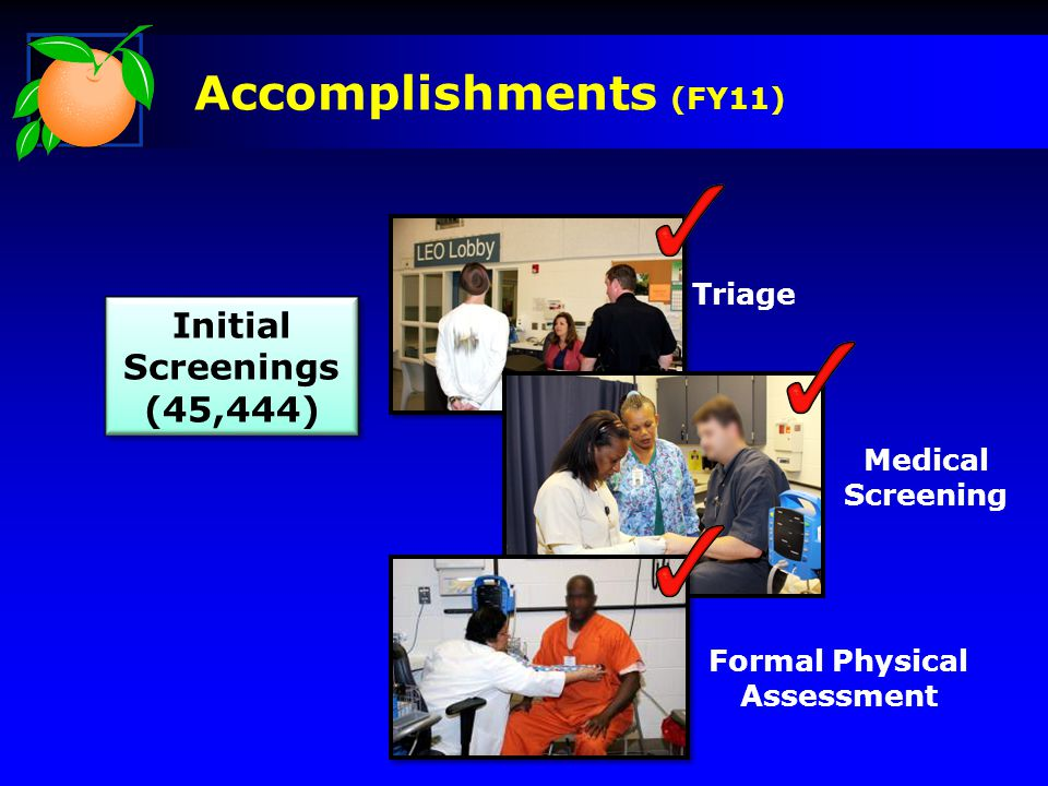 Accomplishments (FY11) Initial Screenings (45,444) Initial Screenings (45,444) Triage Medical Screening Formal Physical Assessment