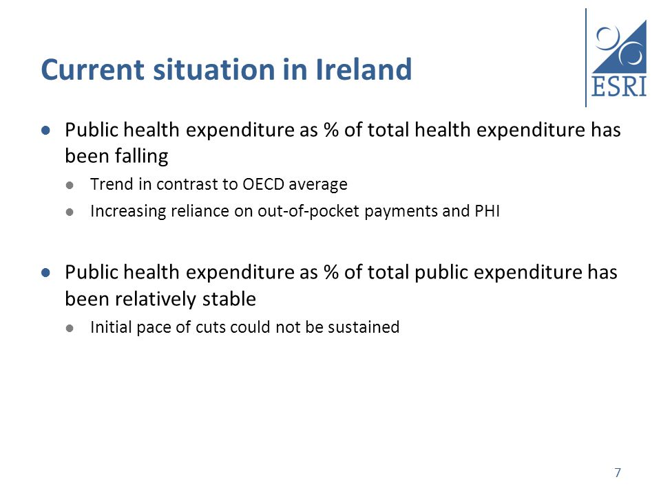 Public health expenditure as % total health expenditure, 2000-2011 8 Source: OECD