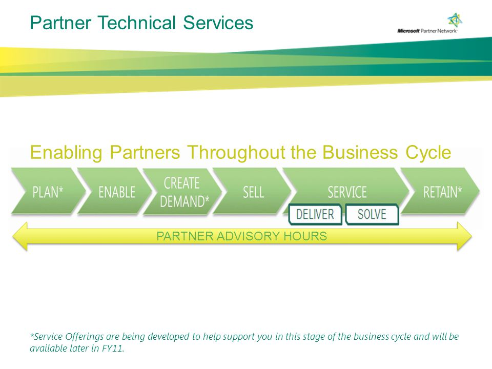Partner Technical Services Enabling Partners Throughout the Business Cycle *Service Offerings are being developed to help support you in this stage of the business cycle and will be available later in FY11.