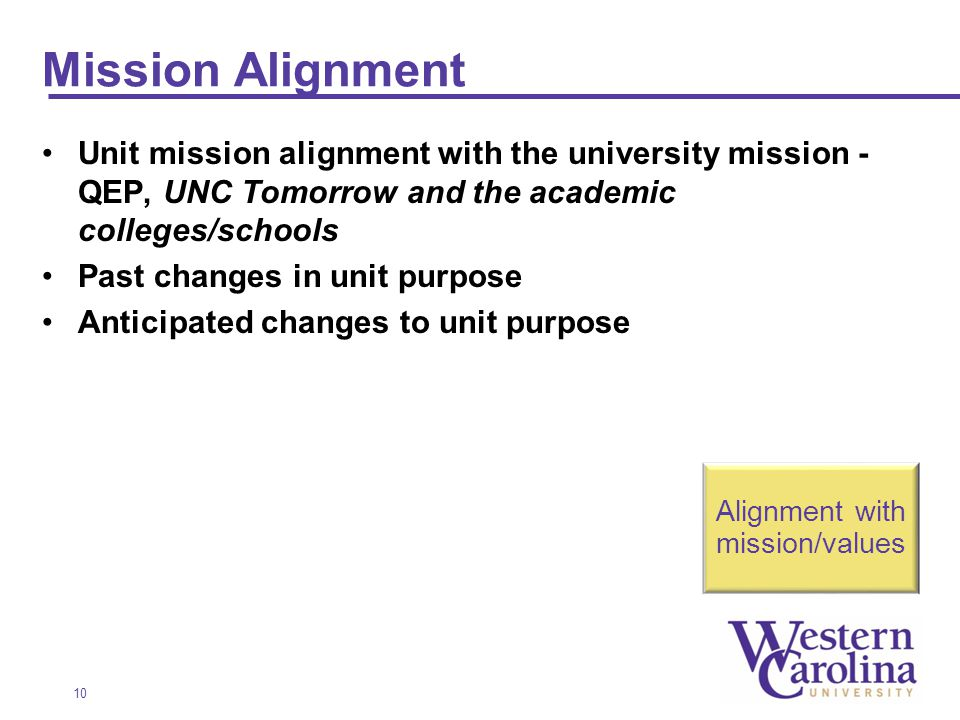Mission Alignment Unit mission alignment with the university mission - QEP, UNC Tomorrow and the academic colleges/schools Past changes in unit purpose Anticipated changes to unit purpose 10 Alignment with mission/values