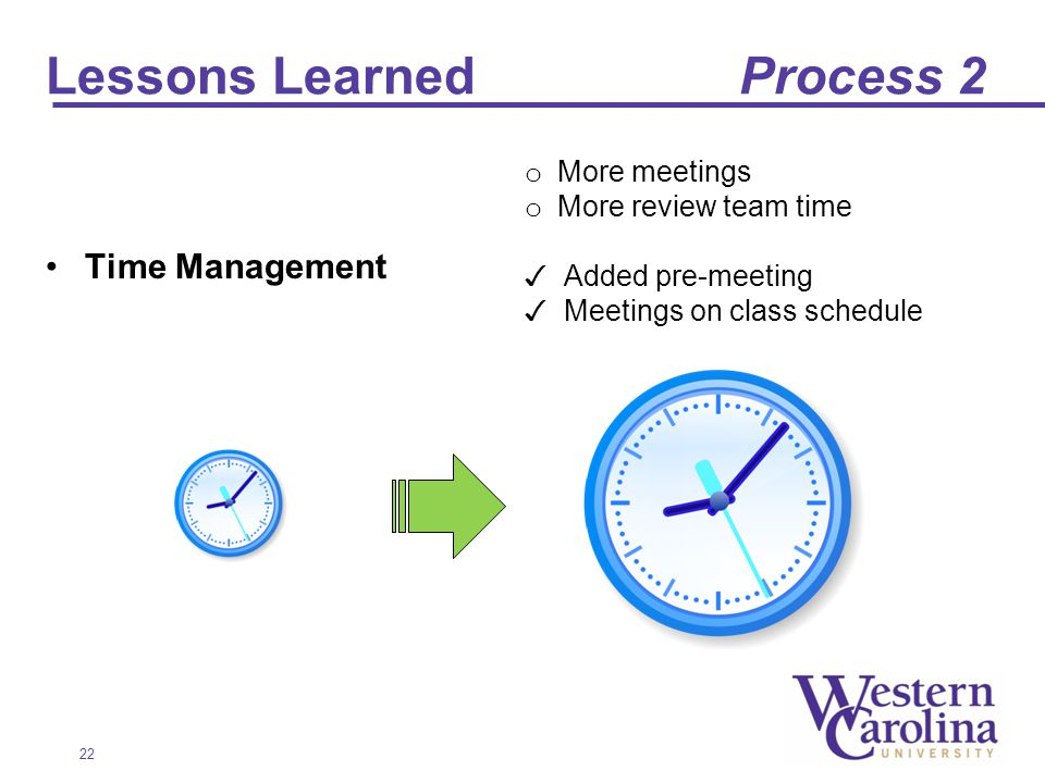 Lessons LearnedProcess 2 Time Management o More meetings o More review team time Added pre-meeting Meetings on class schedule 22