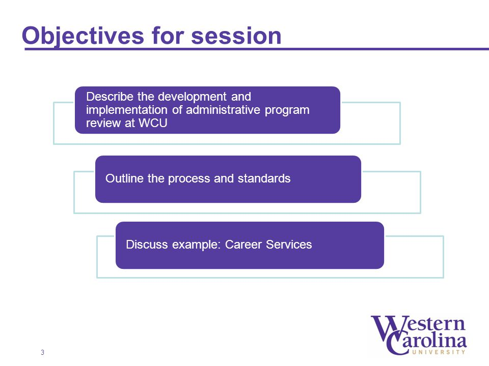 Objectives for session 3 Describe the development and implementation of administrative program review at WCU Outline the process and standardsDiscuss example: Career Services