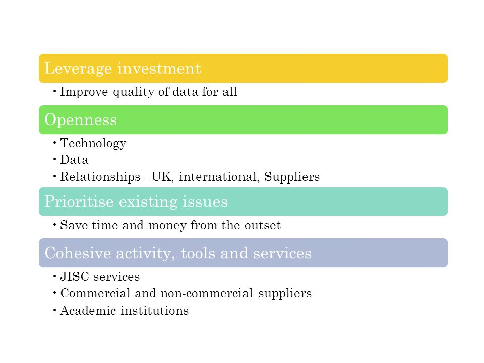Leverage investment Improve quality of data for all Openness Technology Data Relationships –UK, international, Suppliers Prioritise existing issues Save time and money from the outset Cohesive activity, tools and services JISC services Commercial and non-commercial suppliers Academic institutions