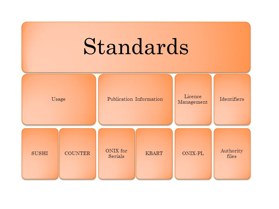 Standards Usage SUSHICOUNTER Publication Information ONIX for Serials KBART Licence Management ONIX-PLIdentifiers Authority files