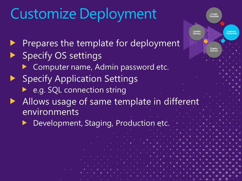 Customize Deployment Create Template Customize Deployment Deploy Service Update Service