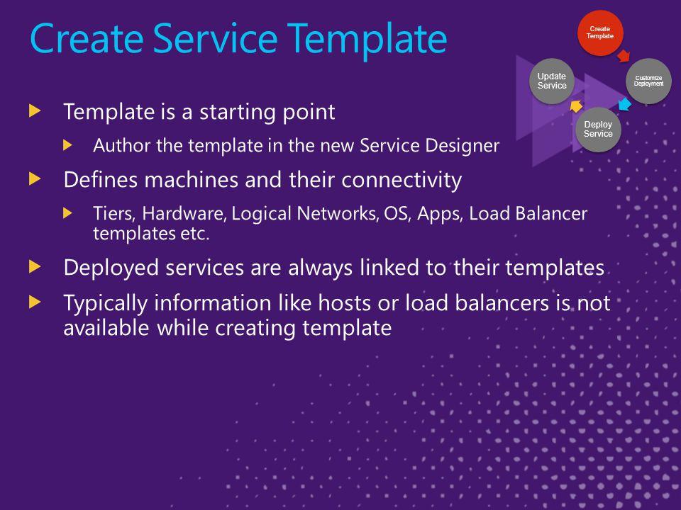 Create Service Template Create Template Customize Deployment Customize Deployment Deploy Service Deploy Service Update Service Update Service