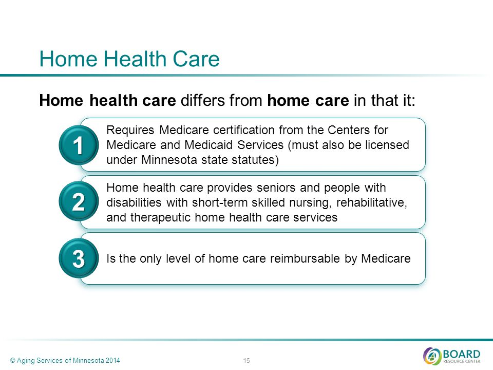 Home Health Care Home health care differs from home care in that it: © Aging Services of Minnesota Requires Medicare certification from the Centers for Medicare and Medicaid Services (must also be licensed under Minnesota state statutes) 1 Home health care provides seniors and people with disabilities with short-term skilled nursing, rehabilitative, and therapeutic home health care services 2 Is the only level of home care reimbursable by Medicare 3