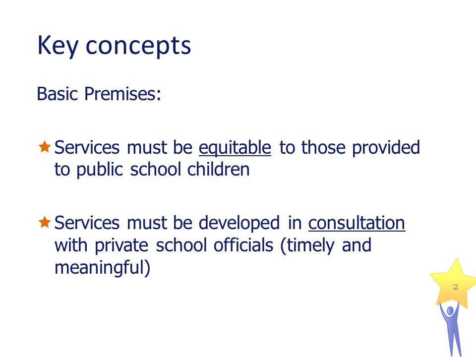 13 Non-public school participation worksheet