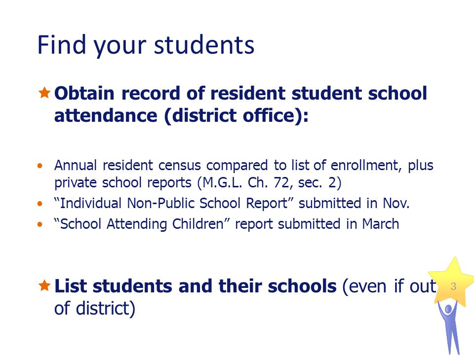 3 Find your students Obtain record of resident student school attendance (district office): Annual resident census compared to list of enrollment, plu