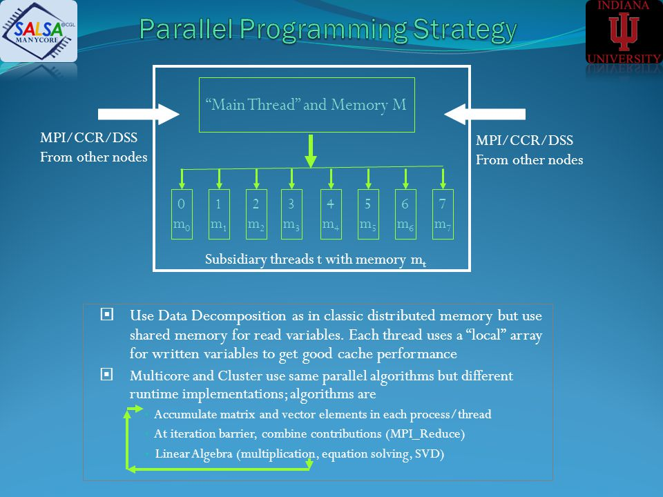 Use Data Decomposition as in classic distributed memory but use shared memory for read variables.