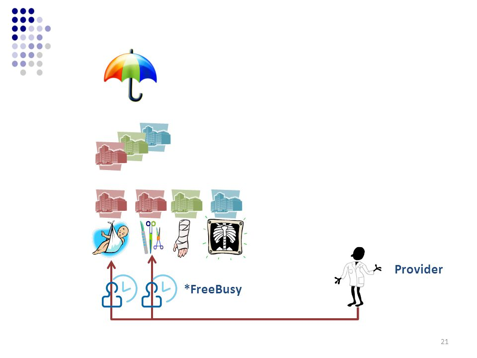 Provider *FreeBusy 21