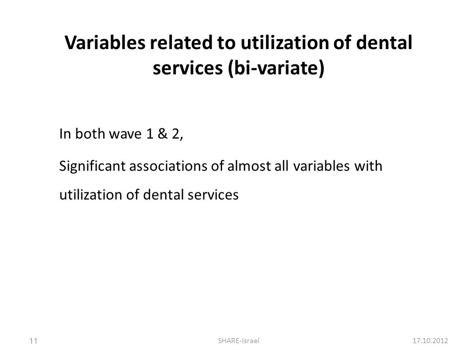 Variables related to utilization of dental services (bi-variate) In both wave 1 & 2, Significant associations of almost all variables with utilization of dental services 17.10.2012SHARE-Israel11