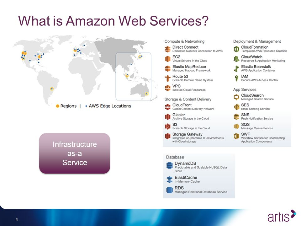 4 4 What is Amazon Web Services Infrastructure as-a Service Infrastructure as-a Service