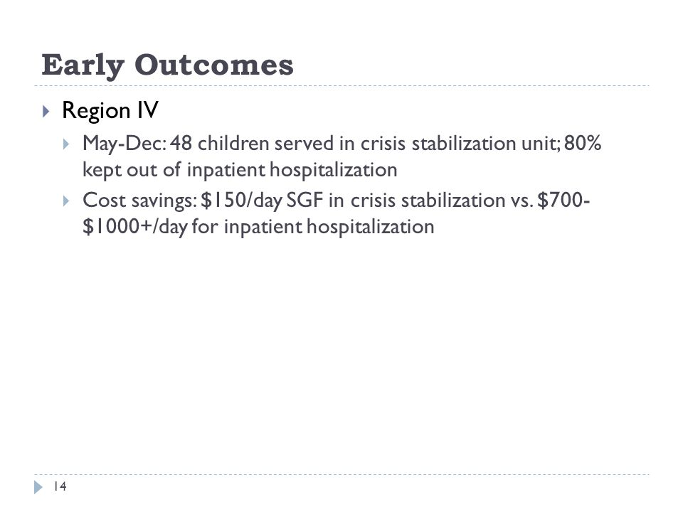 Early Outcomes 14 Region IV May-Dec: 48 children served in crisis stabilization unit; 80% kept out of inpatient hospitalization Cost savings: $150/day SGF in crisis stabilization vs.