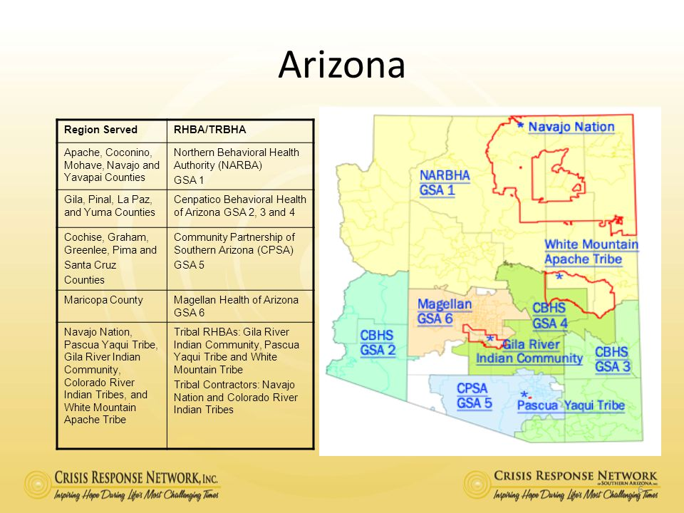 Funding 7 Federal, State, County and City Funds State Agencies of Arizona Arizona Department of Health Services (ADHS) Division of Behavioral Health Services (DBHS) Regional Behavioral Health Authority (RBHA/TRBHA Integrated Services Networks Provider Community Direct Care Pharmacy Lab